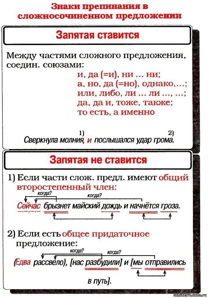 Знаки препинания в простых предложениях схемы6